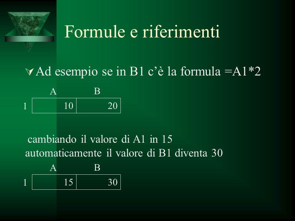 Formule e riferimenti Ad esempio se in B1 c'è la formula =A1*2 A B 1