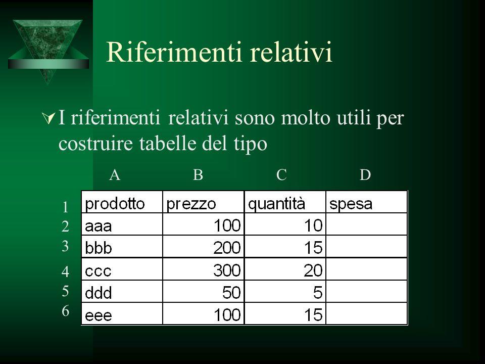 Riferimenti relativi I riferimenti relativi sono molto utili per costruire tabelle del tipo.