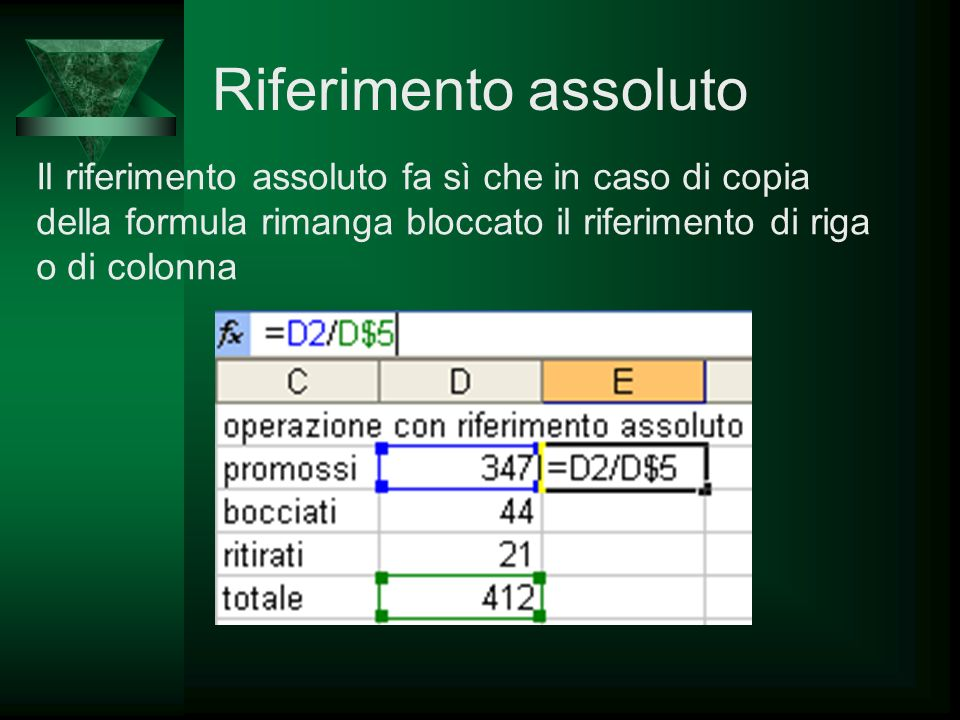 Riferimento assoluto Il riferimento assoluto fa sì che in caso di copia della formula rimanga bloccato il riferimento di riga o di colonna.