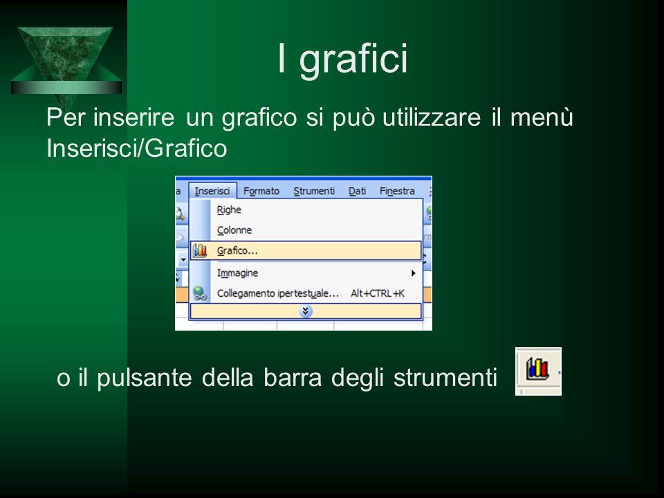 I grafici Per inserire un grafico si può utilizzare il menù Inserisci/Grafico.