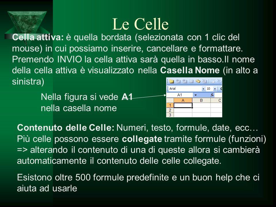 Le Celle