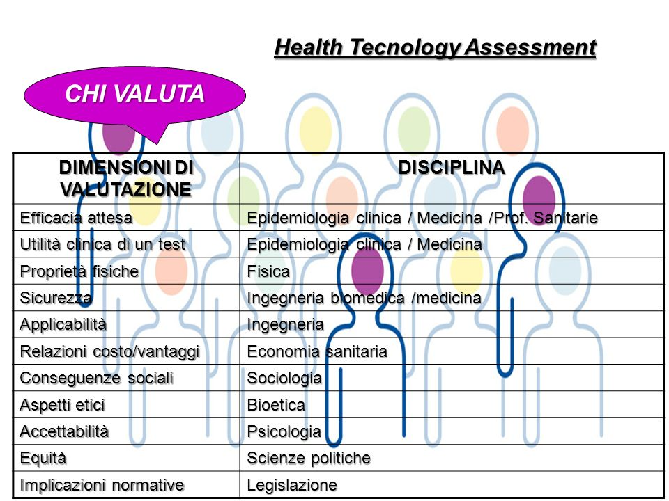 Health Tecnology Assessment DIMENSIONI DI VALUTAZIONE