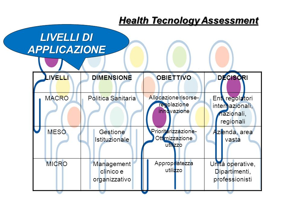 Health Tecnology Assessment LIVELLI DI APPLICAZIONE