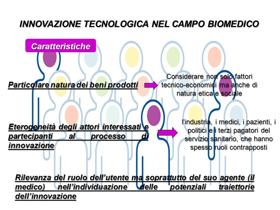 INNOVAZIONE TECNOLOGICA NEL CAMPO BIOMEDICO