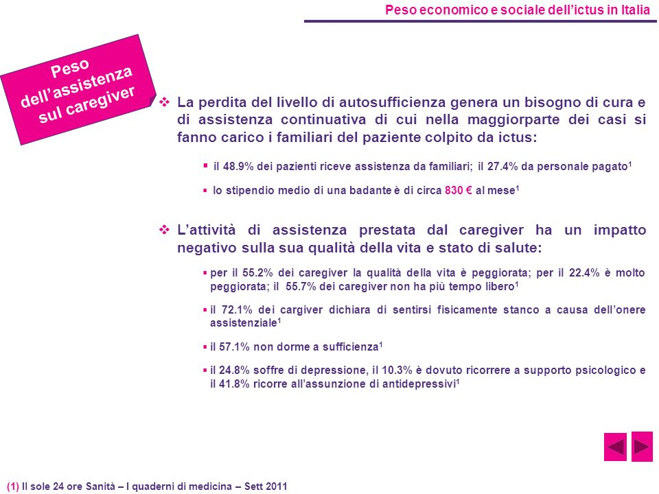 Peso dell'assistenza sul caregiver