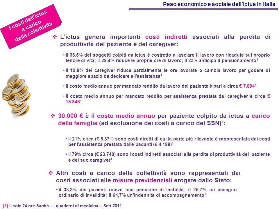 Peso economico e sociale dell'ictus in Italia