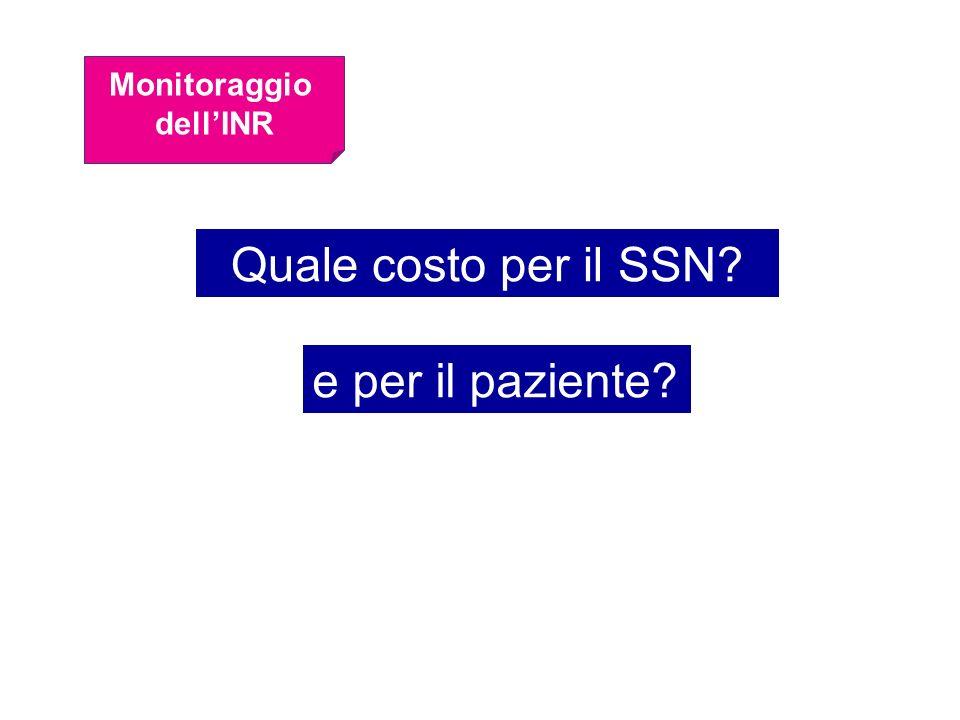 Monitoraggio dell'INR Quale costo per il SSN e per il paziente