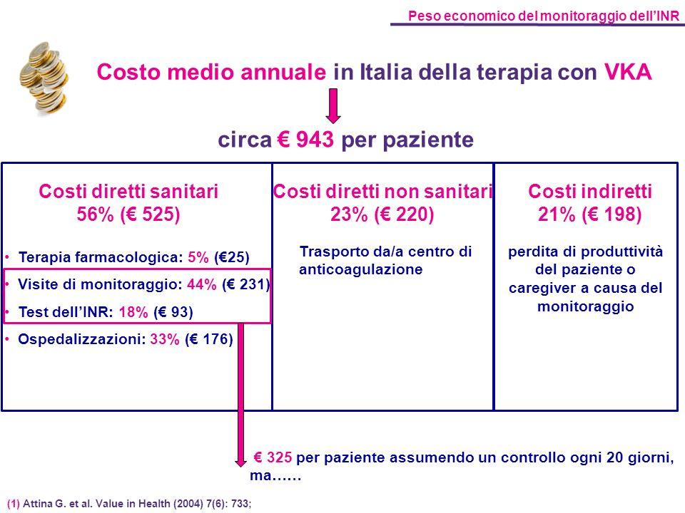 Costi diretti sanitari Costi diretti non sanitari