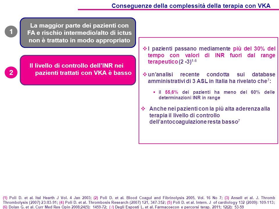 1 2 Conseguenze della complessità della terapia con VKA