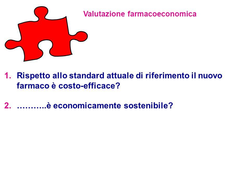 ………..è economicamente sostenibile