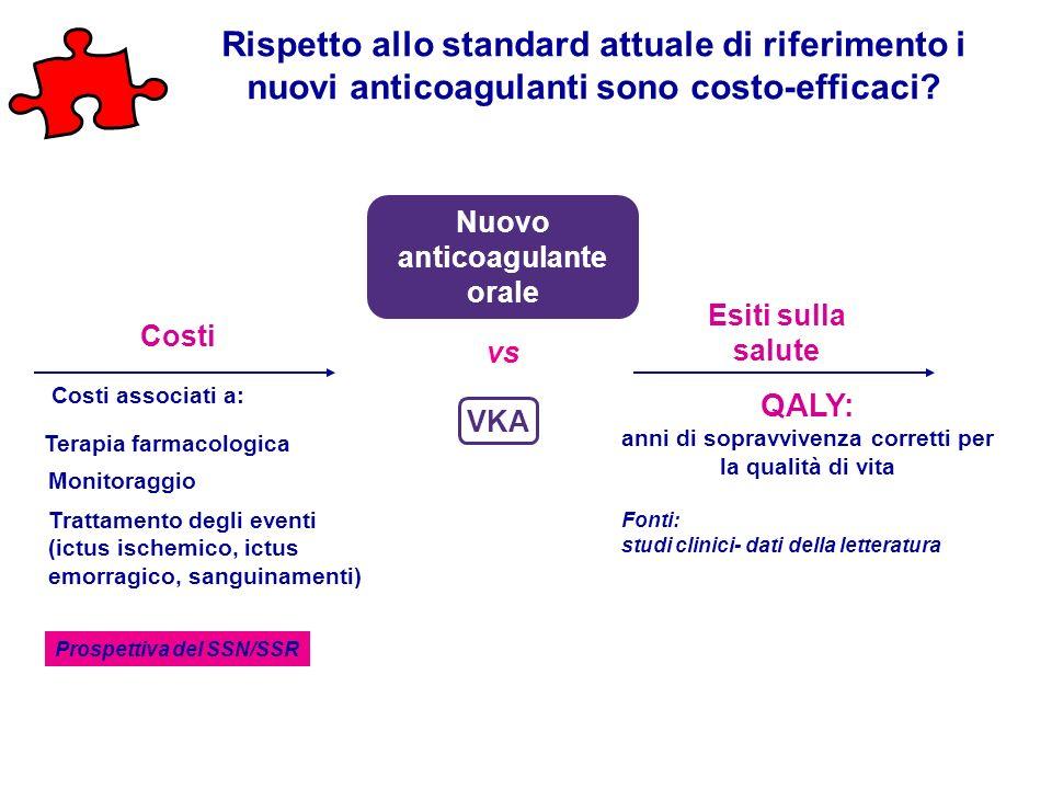 Rispetto allo standard attuale di riferimento i nuovi anticoagulanti sono costo-efficaci