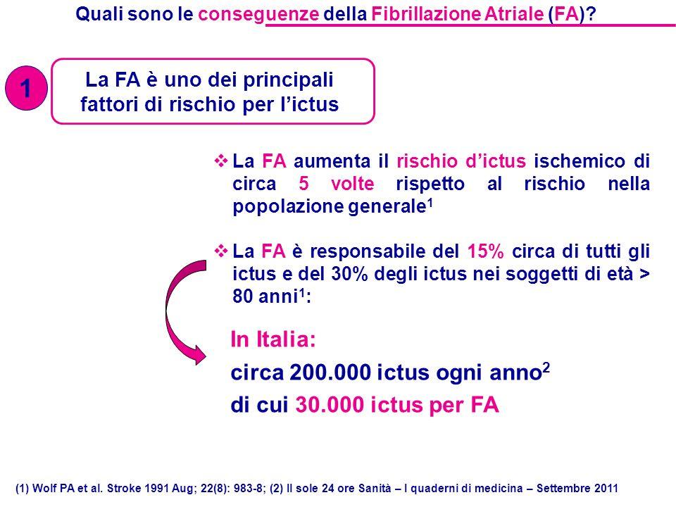 1 In Italia: circa 200.000 ictus ogni anno2 di cui 30.000 ictus per FA