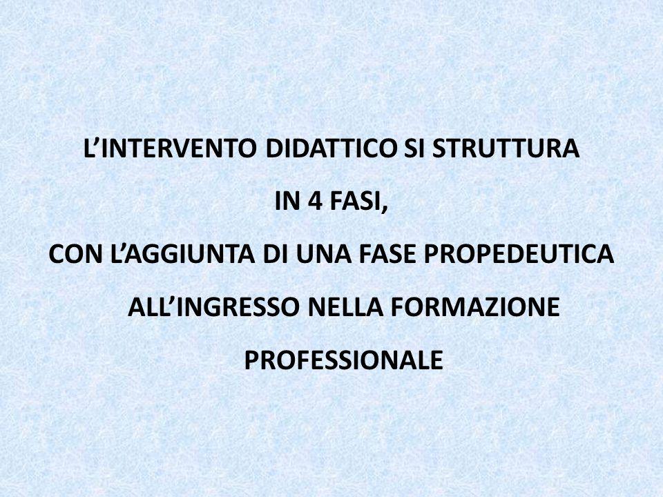 L'INTERVENTO DIDATTICO SI STRUTTURA IN 4 FASI, CON L'AGGIUNTA DI UNA FASE PROPEDEUTICA ALL'INGRESSO NELLA FORMAZIONE PROFESSIONALE