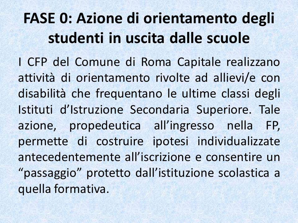 FASE 0: Azione di orientamento degli studenti in uscita dalle scuole