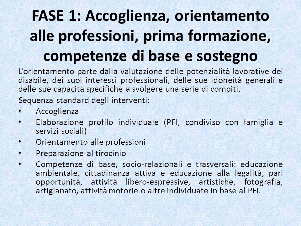 FASE 1: Accoglienza, orientamento alle professioni, prima formazione, competenze di base e sostegno