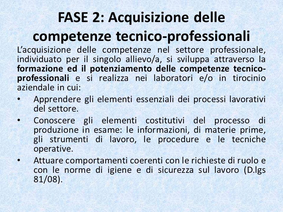 FASE 2: Acquisizione delle competenze tecnico-professionali