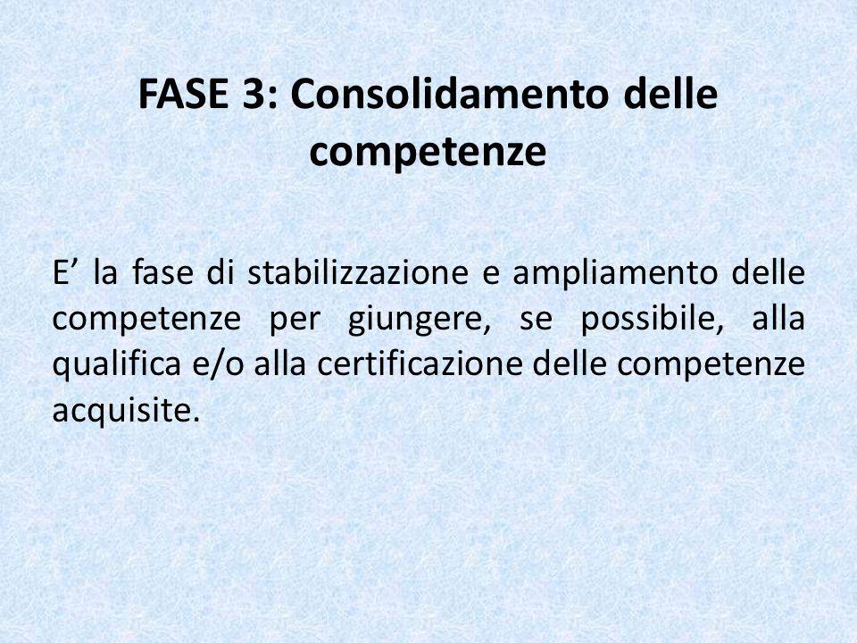 FASE 3: Consolidamento delle competenze