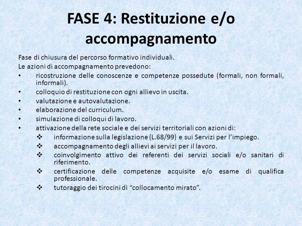 FASE 4: Restituzione e/o accompagnamento