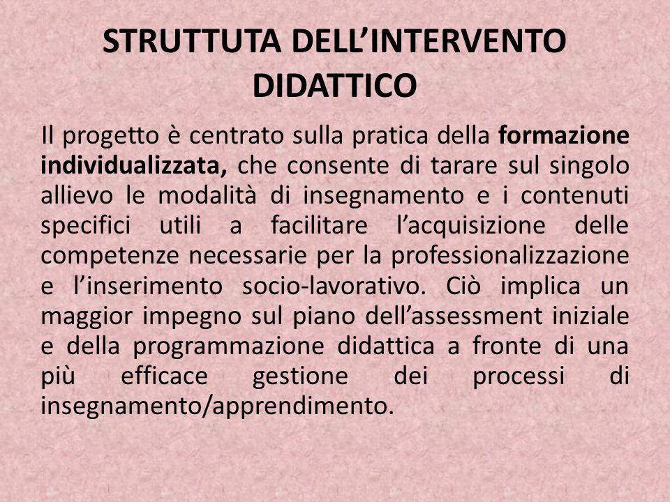 STRUTTUTA DELL'INTERVENTO DIDATTICO