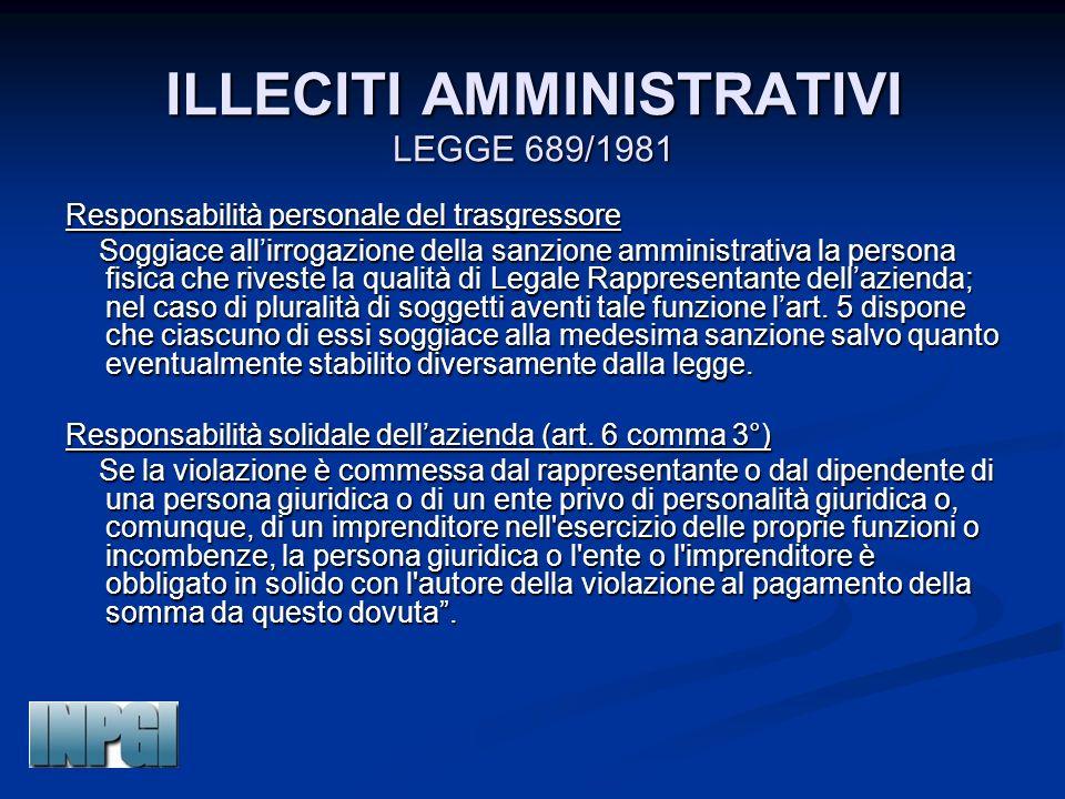 ILLECITI AMMINISTRATIVI LEGGE 689/1981
