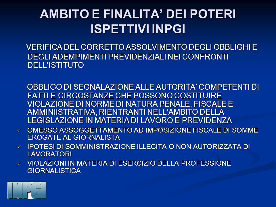 AMBITO E FINALITA' DEI POTERI ISPETTIVI INPGI