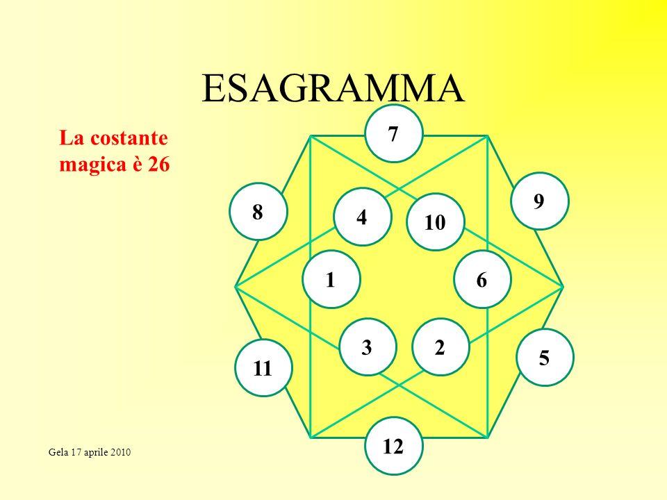 ESAGRAMMA 7 La costante magica è 26 9 8 4 10 1 6 3 2 5 11 12