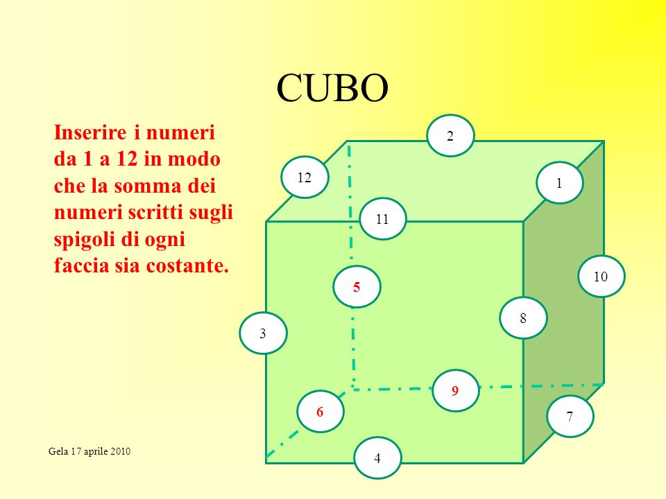 CUBO Inserire i numeri da 1 a 12 in modo che la somma dei numeri scritti sugli spigoli di ogni faccia sia costante.