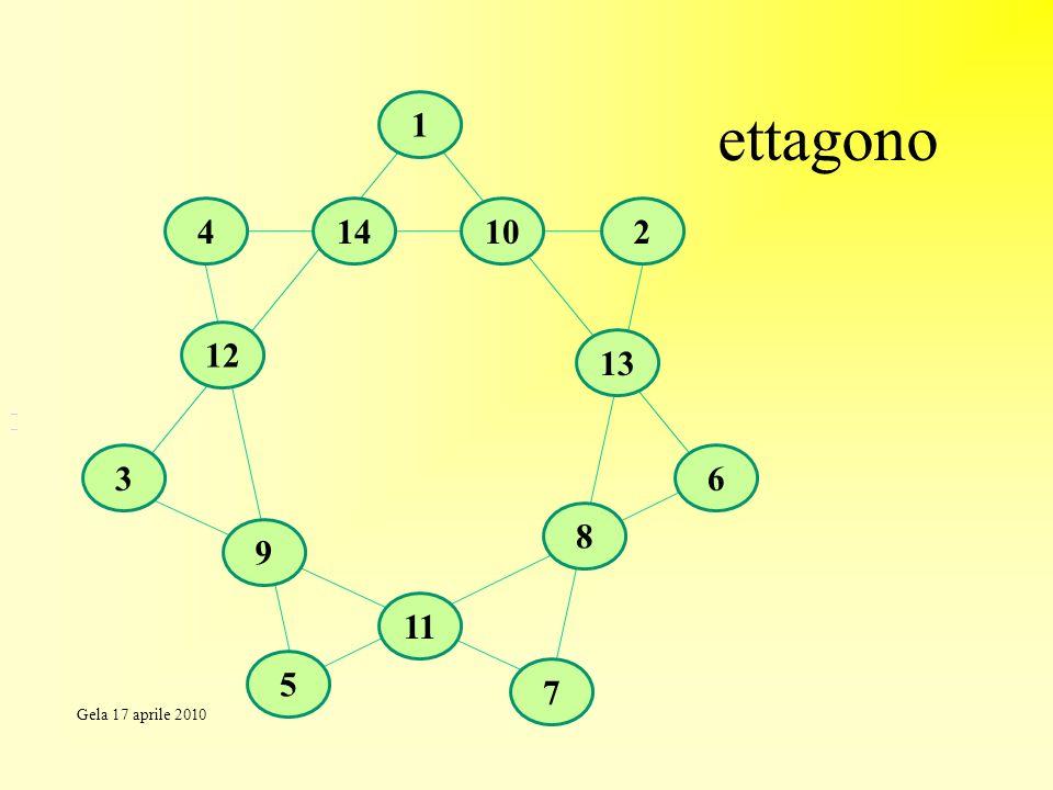 ettagono 1. 4. 14. 10. 2. 12. 13.