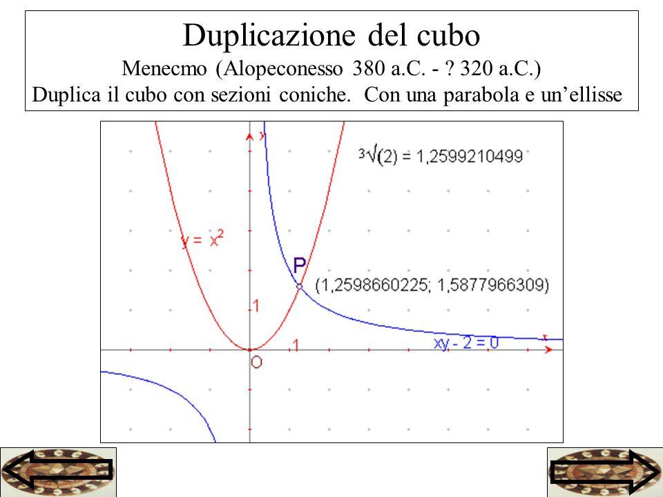 Duplicazione del cubo Menecmo (Alopeconesso 380 a.C. - 320 a.C.)