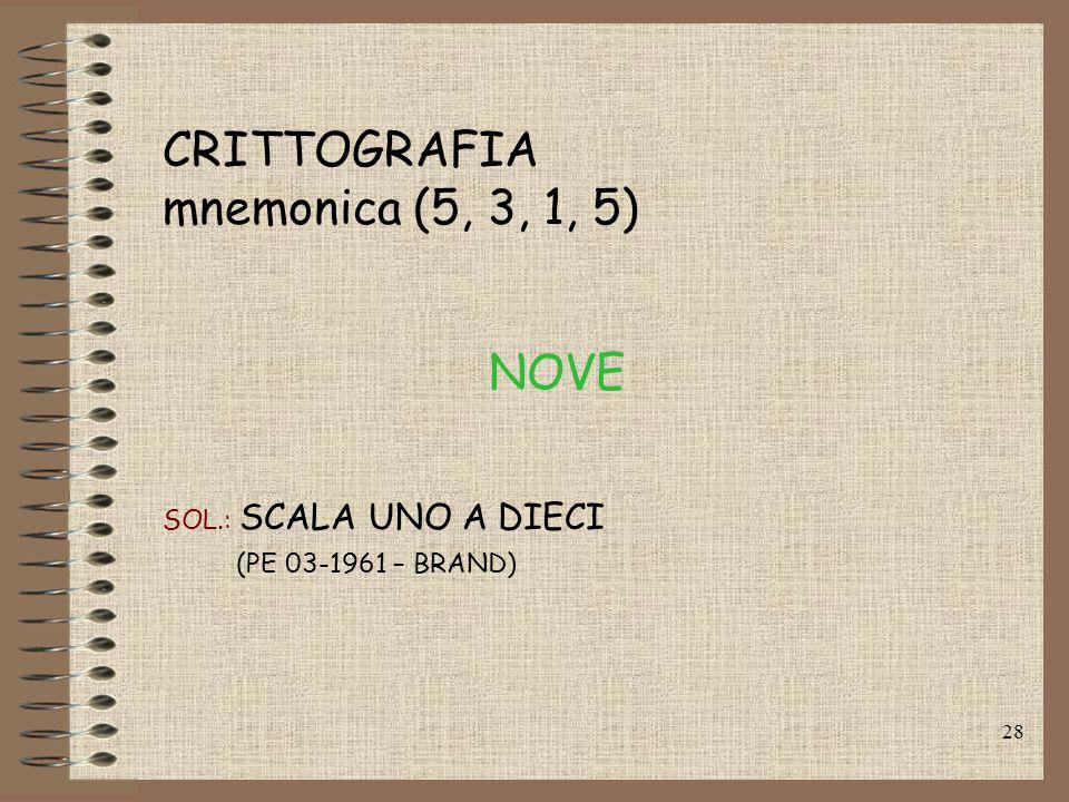 CRITTOGRAFIA mnemonica (5, 3, 1, 5) NOVE (PE 03-1961 – BRAND)