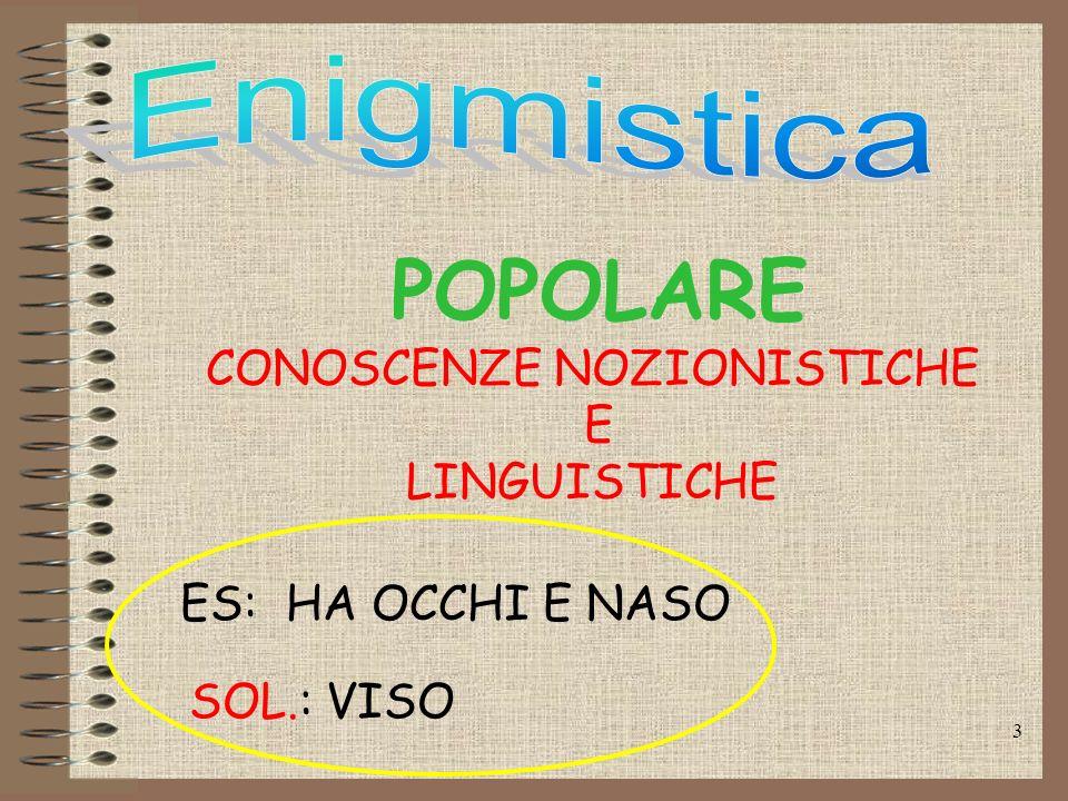 POPOLARE CONOSCENZE NOZIONISTICHE E LINGUISTICHE