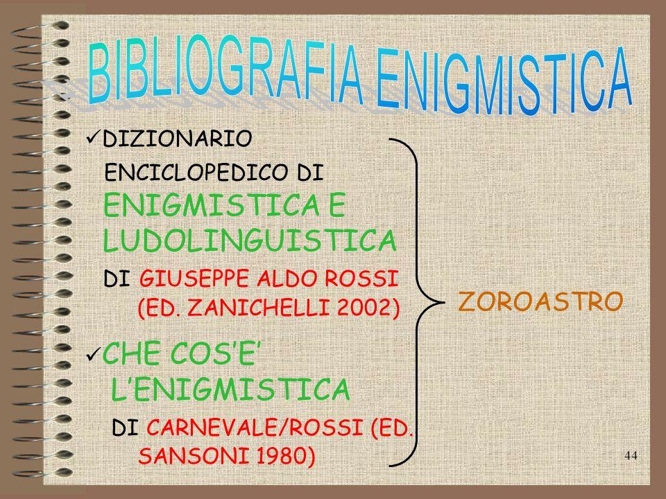 BIBLIOGRAFIA ENIGMISTICA