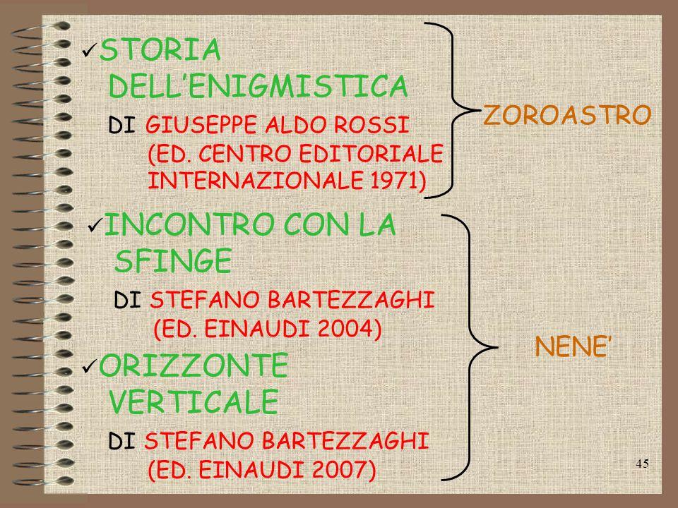 DI STEFANO BARTEZZAGHI
