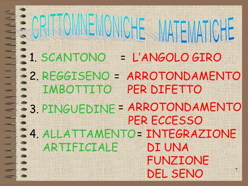CRITTOMNEMONICHE MATEMATICHE