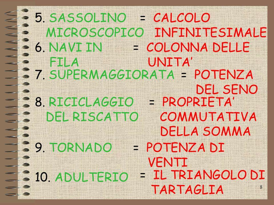 5. SASSOLINO MICROSCOPICO. = CALCOLO. INFINITESIMALE. 6. NAVI IN. FILA. = COLONNA DELLE. UNITA'