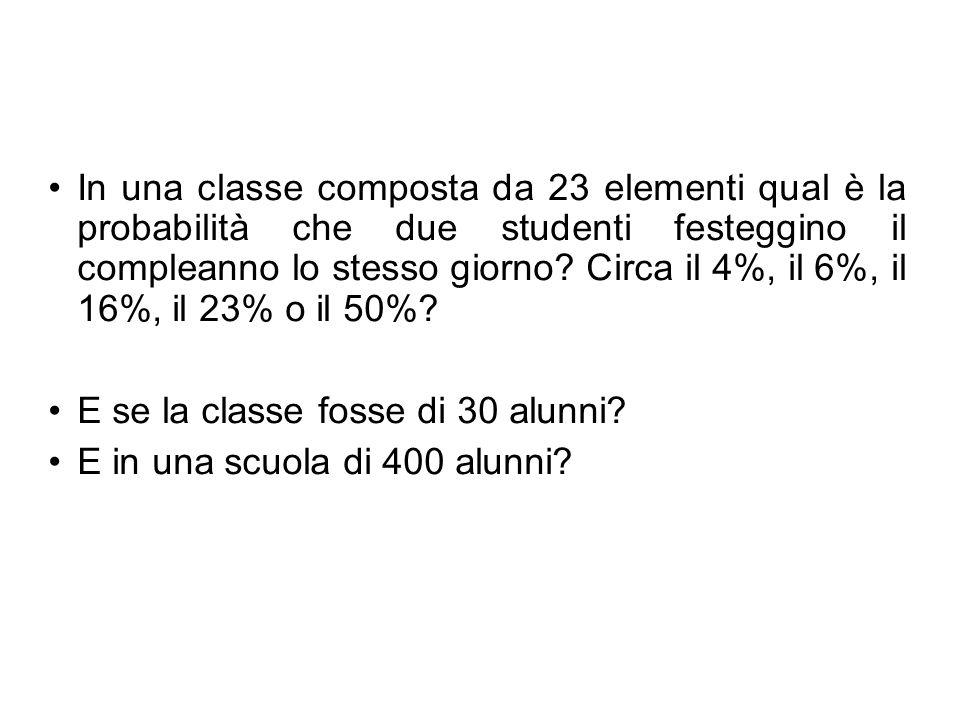 In una classe composta da 23 elementi qual è la probabilità che due studenti festeggino il compleanno lo stesso giorno Circa il 4%, il 6%, il 16%, il 23% o il 50%