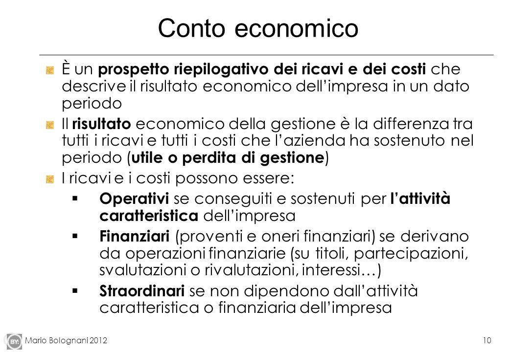 Conto economico È un prospetto riepilogativo dei ricavi e dei costi che descrive il risultato economico dell'impresa in un dato periodo.