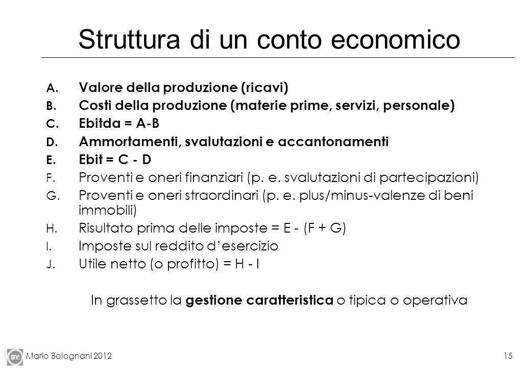 Struttura di un conto economico