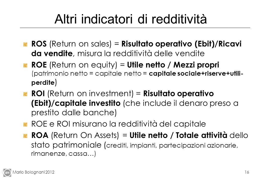 Altri indicatori di redditività