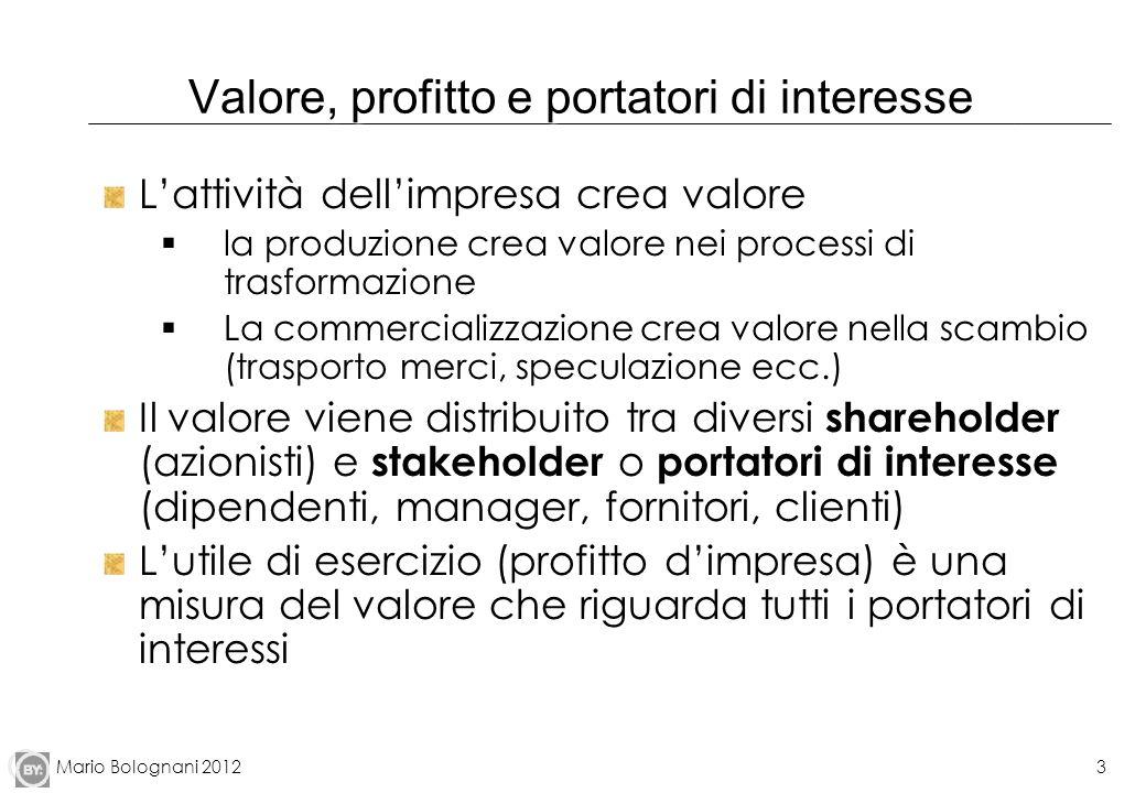Valore, profitto e portatori di interesse