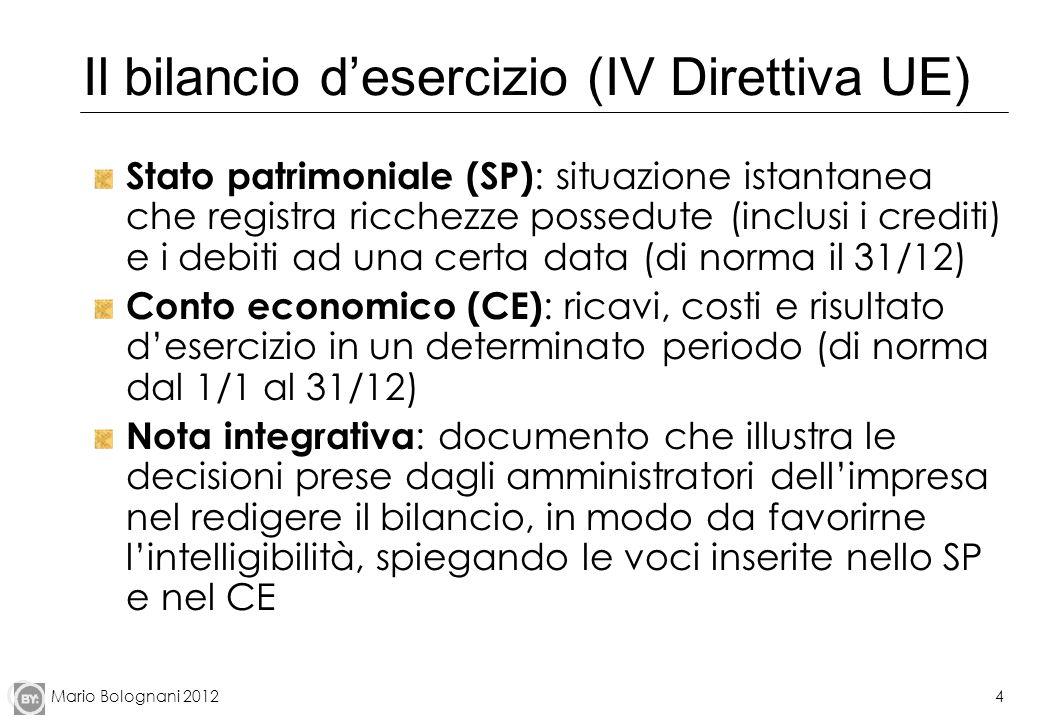 Il bilancio d'esercizio (IV Direttiva UE)