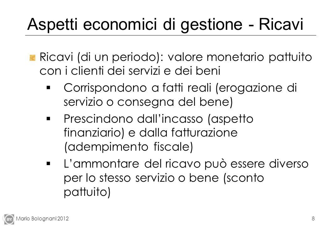 Aspetti economici di gestione - Ricavi