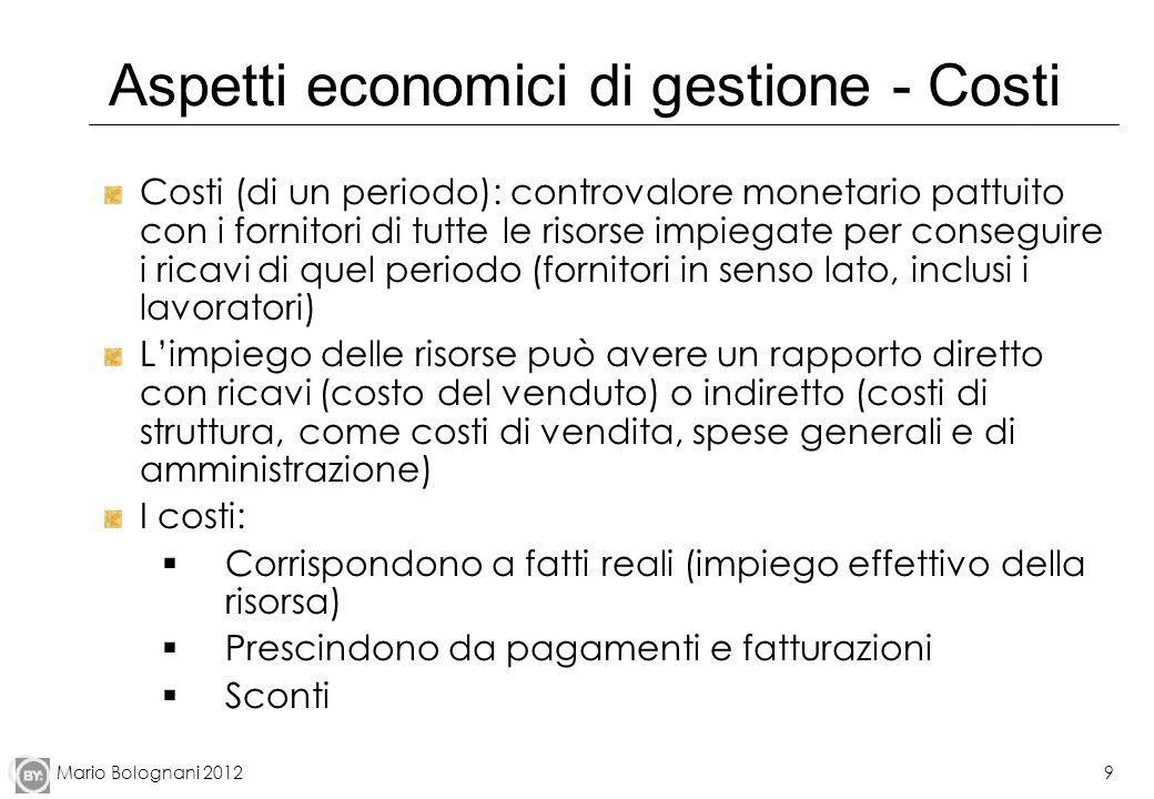 Aspetti economici di gestione - Costi