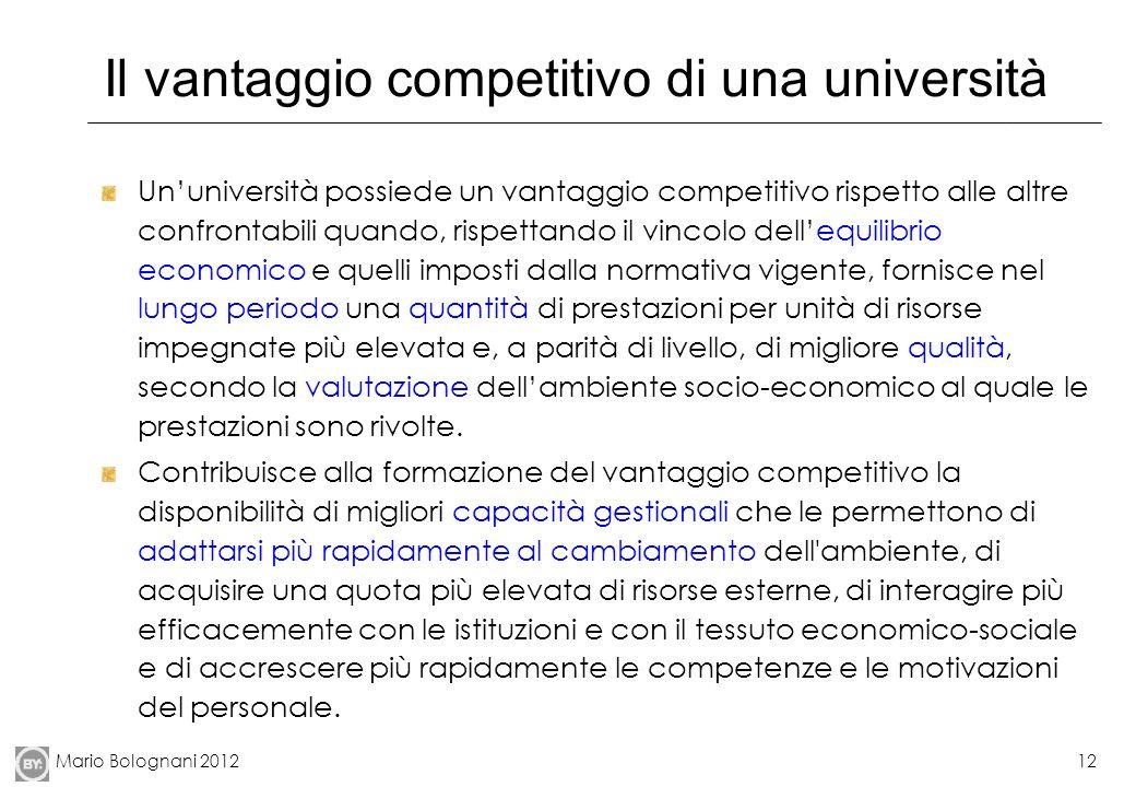 Il vantaggio competitivo di una università