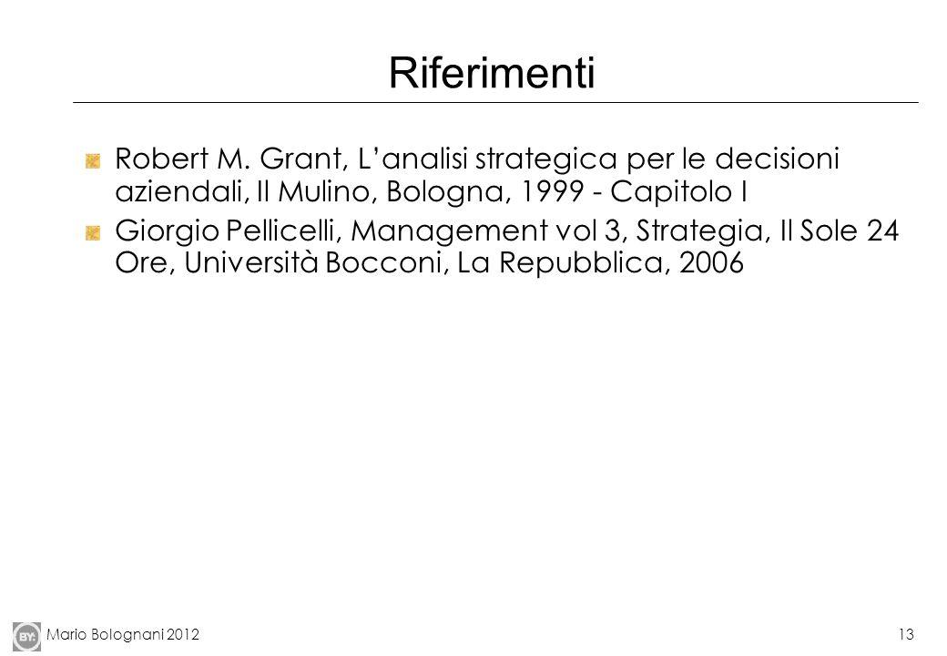 Riferimenti Robert M. Grant, L'analisi strategica per le decisioni aziendali, Il Mulino, Bologna, 1999 - Capitolo I.