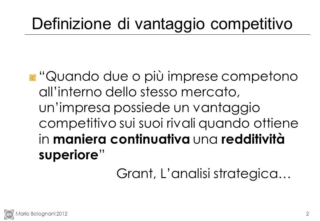 Definizione di vantaggio competitivo