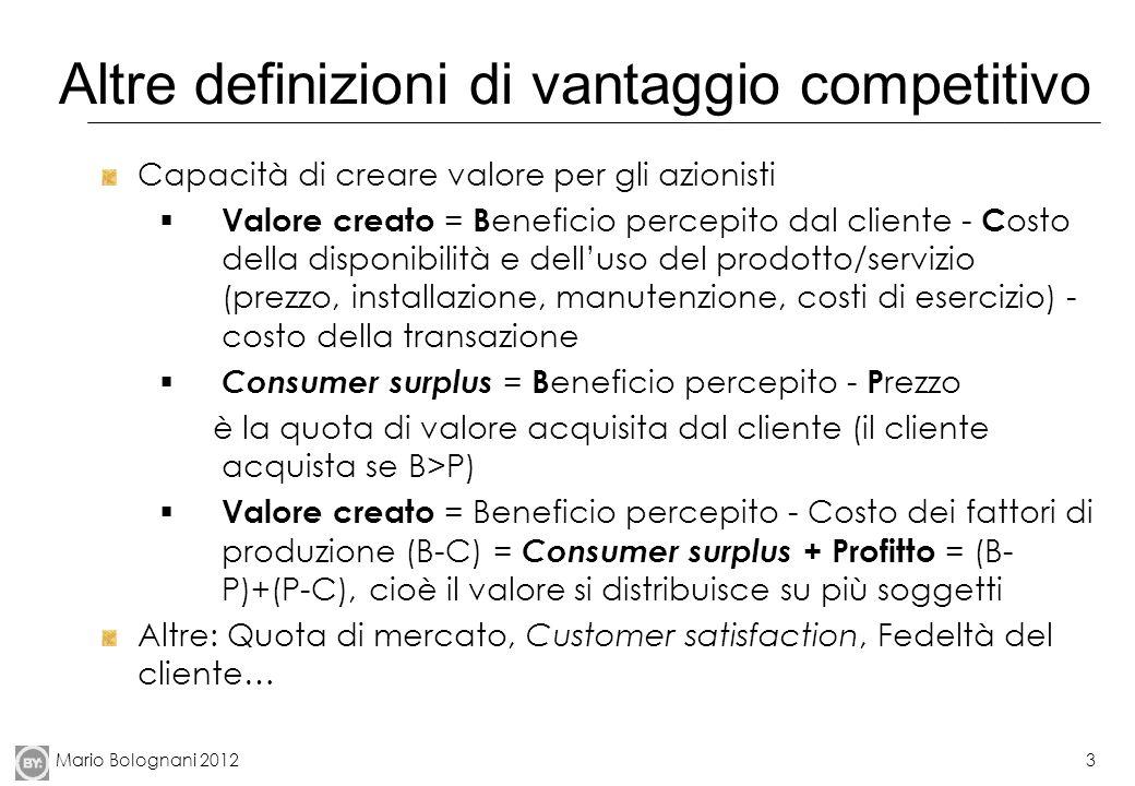 Altre definizioni di vantaggio competitivo
