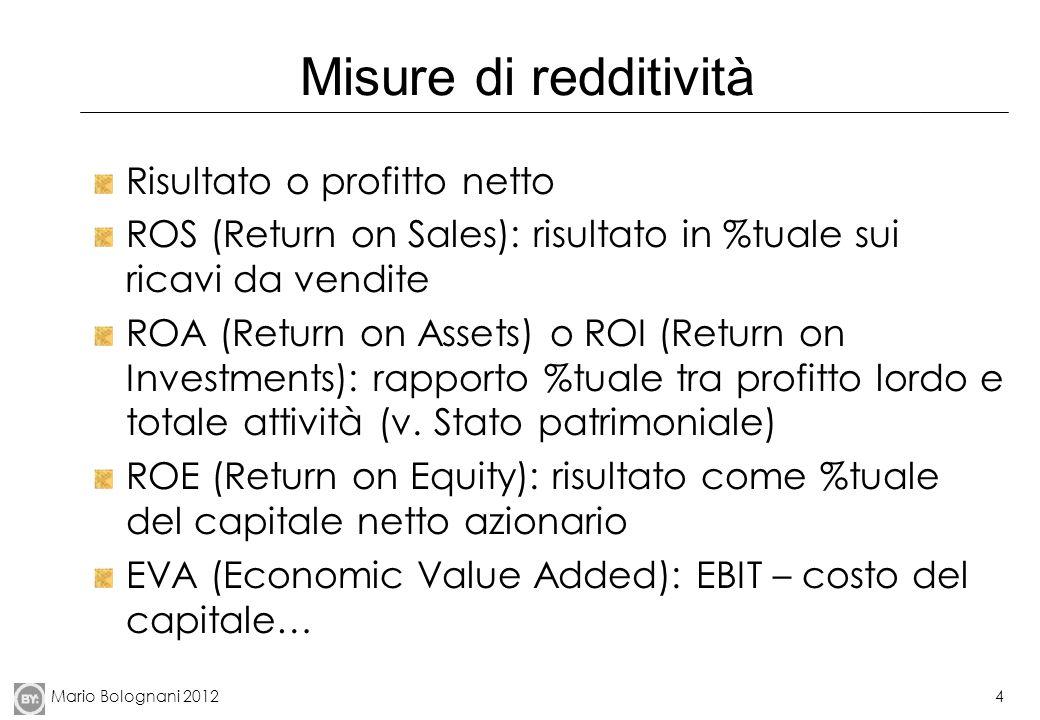 Misure di redditività Risultato o profitto netto