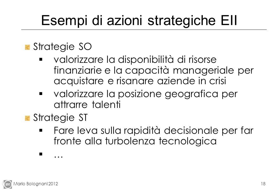 Esempi di azioni strategiche EII