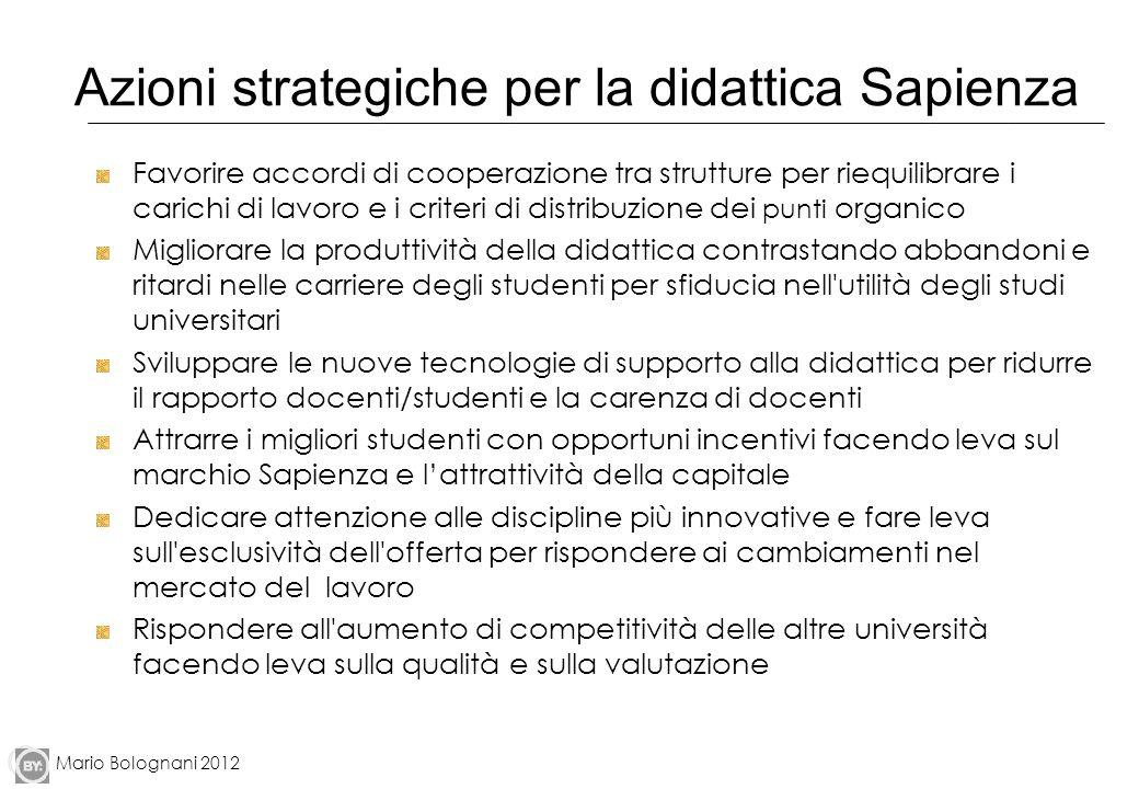 Azioni strategiche per la didattica Sapienza